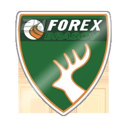 D2 forex